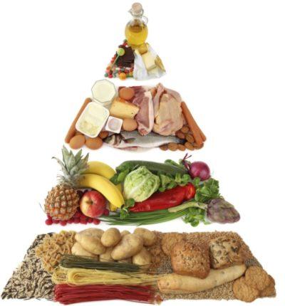 jak zbilansować dietę na podstawie piramidy żywieniowej